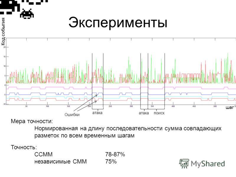 Эксперименты Код события шаг Мера точности: Нормированная на длину последовательности сумма совпадающих разметок по всем временным шагам Точность: ССММ 78-87% независимые СММ75% атака поиск Ошибки