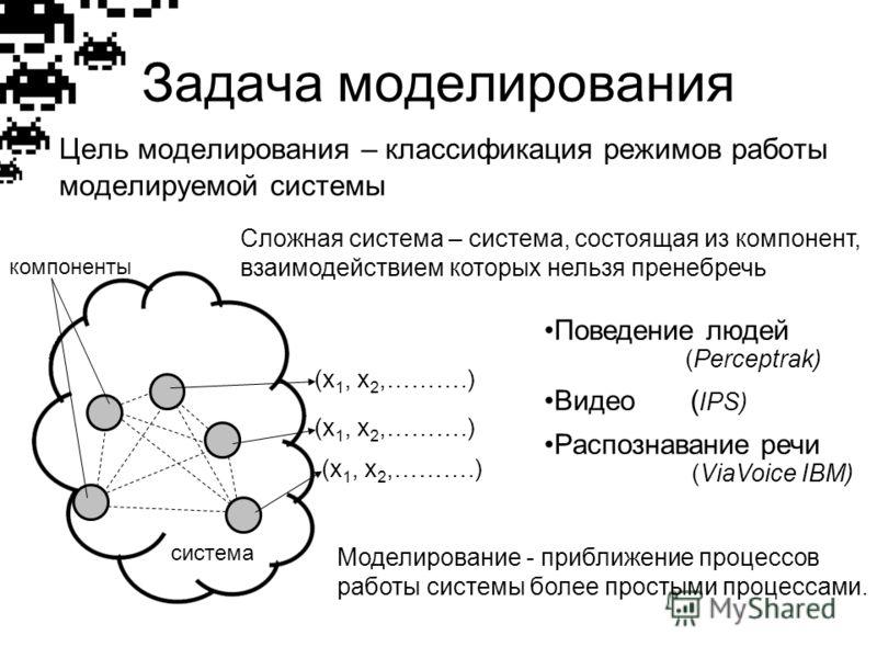 Задача моделирования Цель моделирования – классификация режимов работы моделируемой системы (x 1, x 2,……….) Поведение людей (Perceptrak) Видео ( IPS) Распознавание речи (ViaVoice IBM) система компоненты Сложная система – система, состоящая из компоне