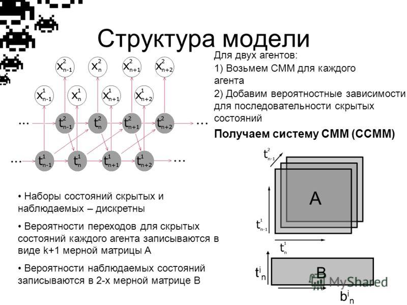 Структура модели 1) Возьмем СММ для каждого агента Наборы состояний скрытых и наблюдаемых – дискретны Вероятности переходов для скрытых состояний каждого агента записываются в виде k+1 мерной матрицы A Вероятности наблюдаемых состояний записываются в