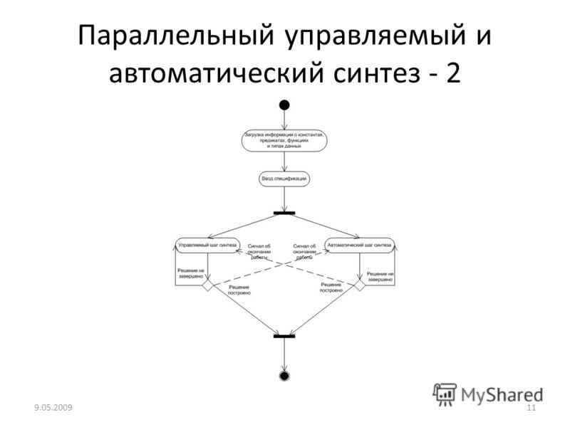 Параллельный управляемый и автоматический синтез - 2 9.05.200911