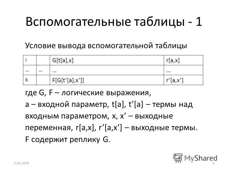 Вспомогательные таблицы - 1 Условие вывода вспомогательной таблицы где G, F – логические выражения, a – входной параметр, t[a], t[a] – термы над входным параметром, x, x – выходные переменная, r[a,x], r[a,x] – выходные термы. F содержит реплику G. i