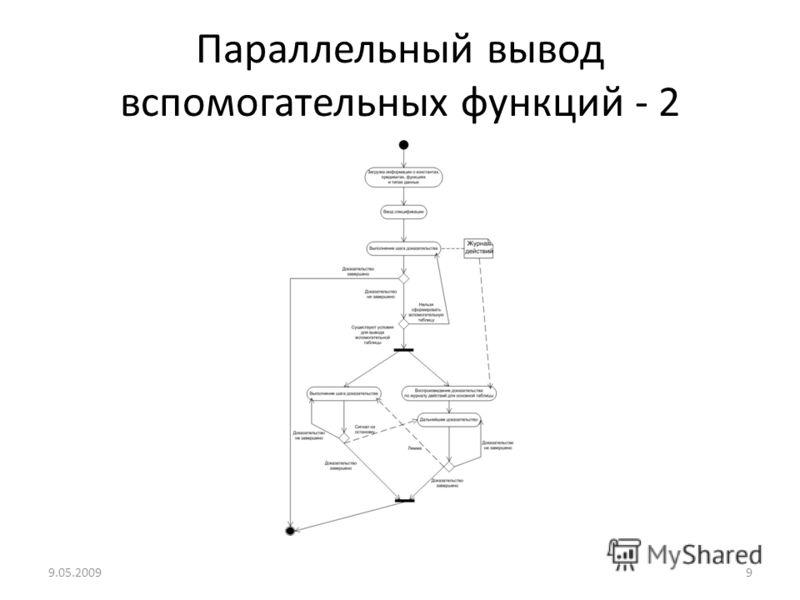 Параллельный вывод вспомогательных функций - 2 9.05.20099