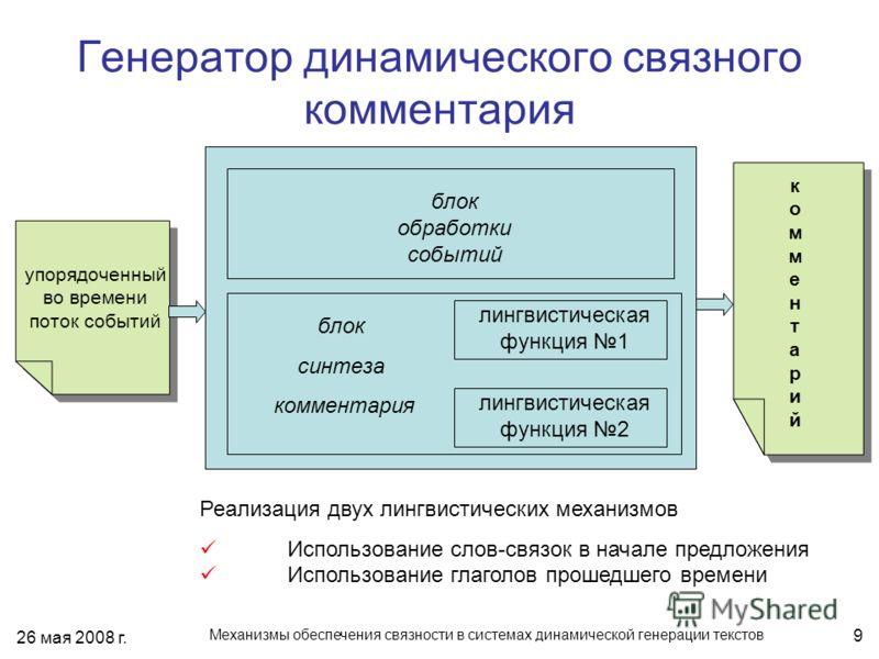26 мая 2008 г. Механизмы обеспечения связности в системах динамической генерации текстов 9 Генератор динамического связного комментария блок обработки событий блок синтеза комментария лингвистическая функция 2 лингвистическая функция 1 упорядоченный