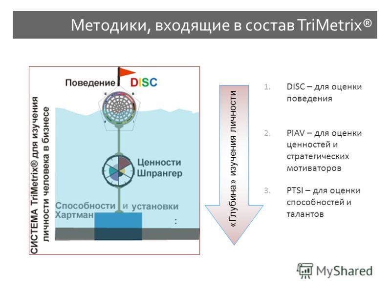 Методики, входящие в состав TriMetrix® 1. DISC – для оценки поведения 2. PIAV – для оценки ценностей и стратегических мотиваторов 3. PTSI – для оценки способностей и талантов «Глубина» изучения личности