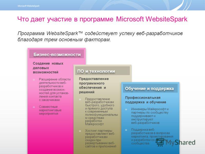 Что дает участие в программе Microsoft WebsiteSpark Программа WebsiteSpark содействует успеху веб-разработчиков благодаря трем основным факторам. Профессиональная поддержка и обучение o Инженеры Майкрософт и партнеры по сообществу поддерживают и инст