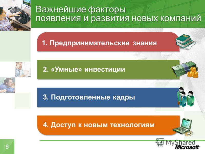 6 Важнейшие факторы появления и развития новых компаний 1. Предпринимательские знания 2. «Умные» инвестиции 3. Подготовленные кадры 4. Доступ к новым технологиям