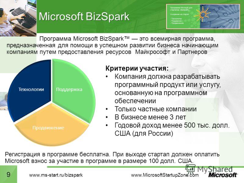 Microsoft BizSpark 9 Программа Microsoft BizSpark это всемирная программа, предназначенная для помощи в успешном развитии бизнеса начинающим компаниям путем предоставления ресурсов Майкрософт и Партнеров Поддержка Продвижение Технологии www.Microsoft