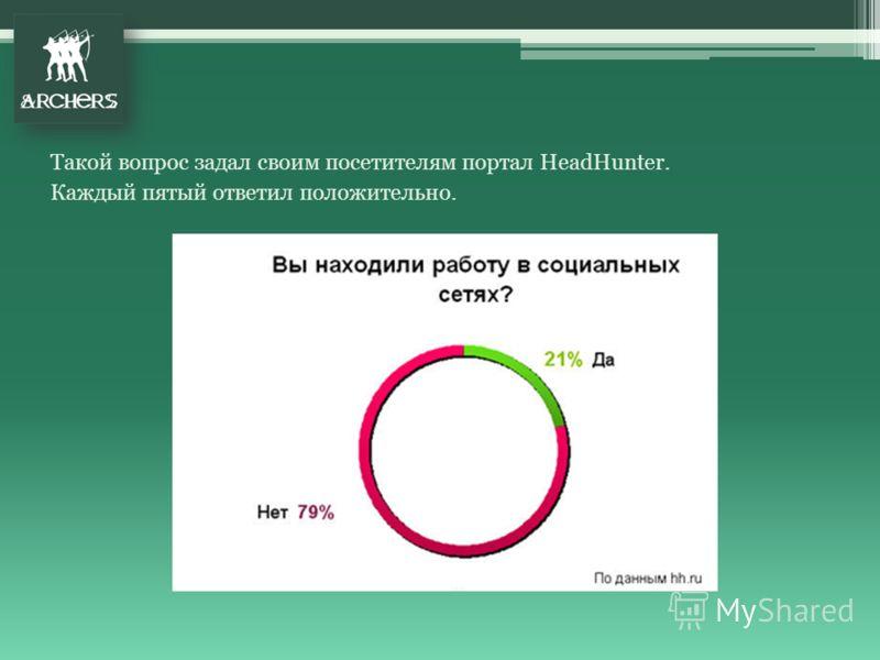 Такой вопрос задал своим посетителям портал HeadHunter. Каждый пятый ответил положительно.