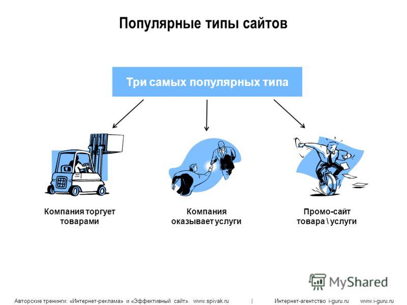 Авторские тренинги: «Интернет-реклама» и «Эффективный сайт». www.spivak.ru | Интернет-агентство i-guru.ru www.i-guru.ru Популярные типы сайтов Три самых популярных типа Компания торгует товарами Компания оказывает услуги Промо-сайт товара \ услуги
