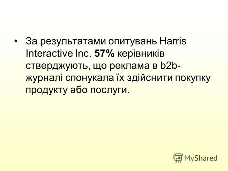 За результатами опитувань Harris Interactive Inc. 57% керівників стверджують, що реклама в b2b- журналі спонукала їх здійснити покупку продукту або послуги.