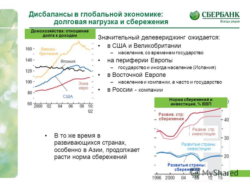 20 Дисбалансы в глобальной экономике: темпы роста и инфляция Развивающиеся страны возвращаются к высоким темпам роста Развитые входят в период медленного роста, в том числе из- за необходимости снижения долговой нагрузки Развитые страны в ближайшие 5