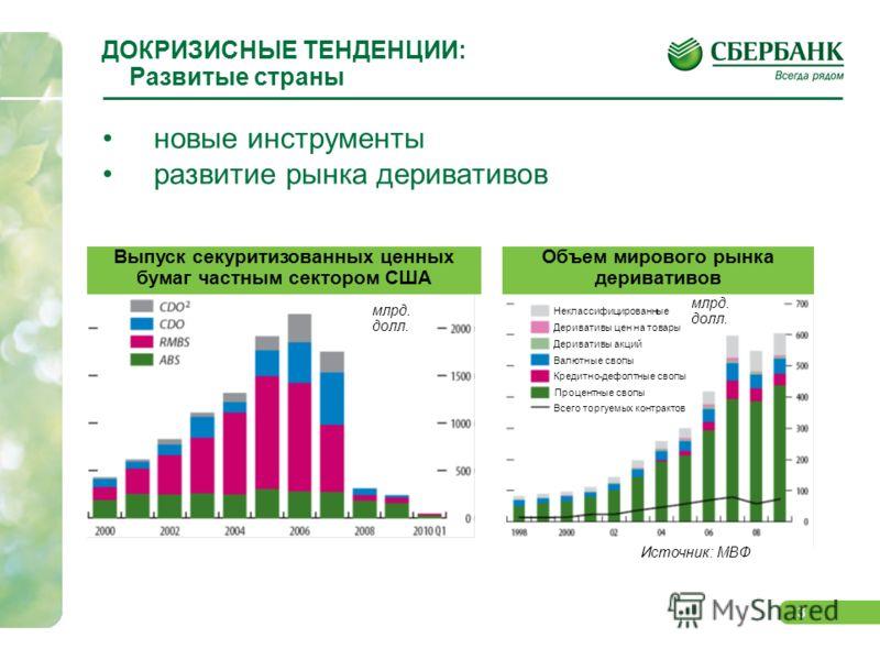 2 Глобальный финансовый сектор до и после кризиса