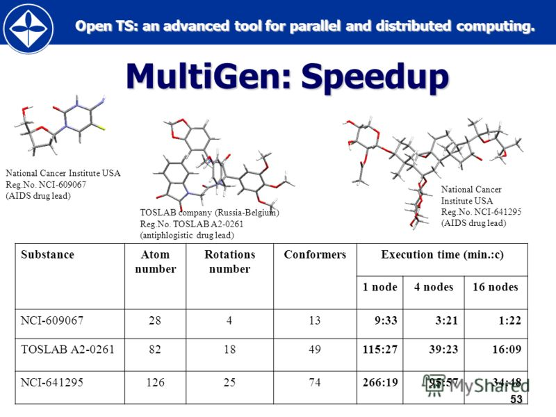 Open TS: an advanced tool for parallel and distributed computing. Open TS: an advanced tool for parallel and distributed computing.53 MultiGen: Speedup SubstanceAtom number Rotations number ConformersExecution time (min.:с) 1 node4 nodes16 nodes NCI-