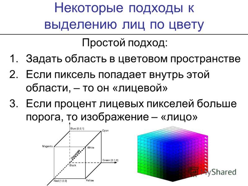 Некоторые подходы к выделению лиц по цвету Простой подход: 1. Задать область в цветовом пространстве 2. Если пиксель попадает внутрь этой области, – то он «лицевой» 3. Если процент лицевых пикселей больше порога, то изображение – «лицо»
