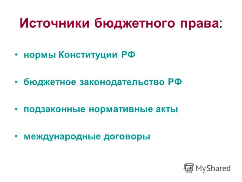 Источники бюджетного права: нормы Конституции РФ бюджетное законодательство РФ подзаконные нормативные акты международные договоры