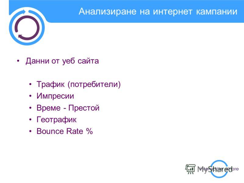 Данни от уеб сайта Трафик (потребители) Импресии Време - Престой Геотрафик Bounce Rate % Анализиране на интернет кампании