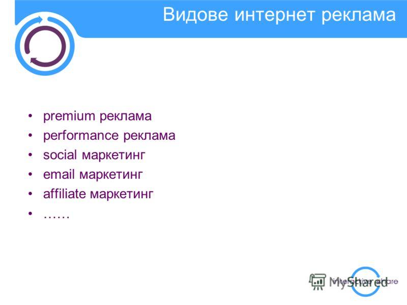 premium реклама performance реклама social маркетинг email маркетинг affiliate маркетинг …… Видове интернет реклама