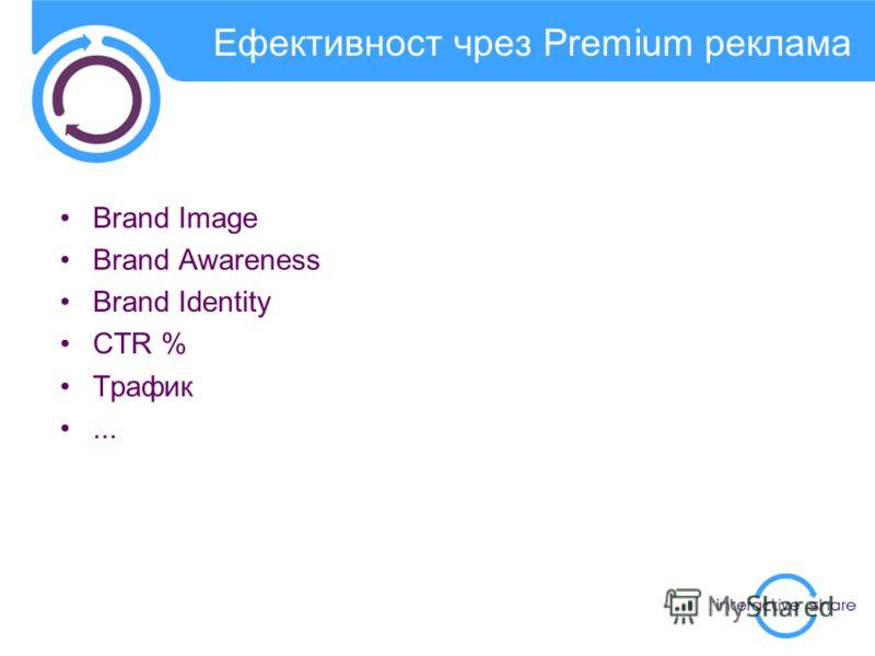 Brand Image Brand Awareness Brand Identity CTR % Трафик... Ефективност чрез Premium реклама