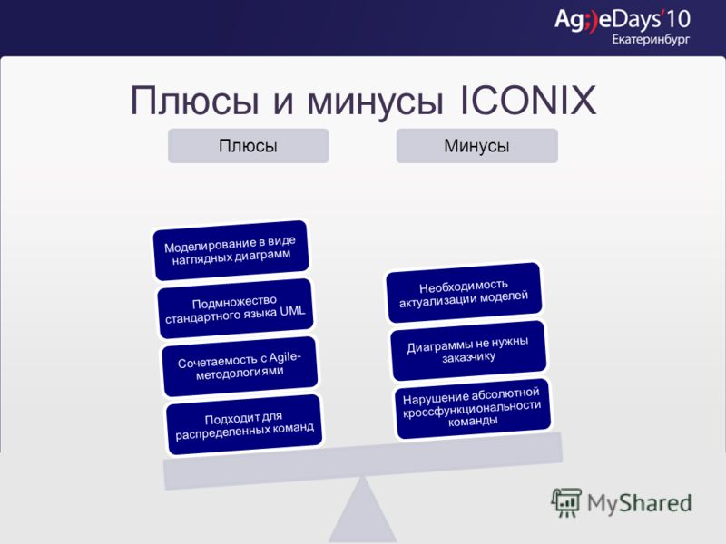 Инструменты Бумага и карандаш Visio Enterprise Architect Простота Функционал