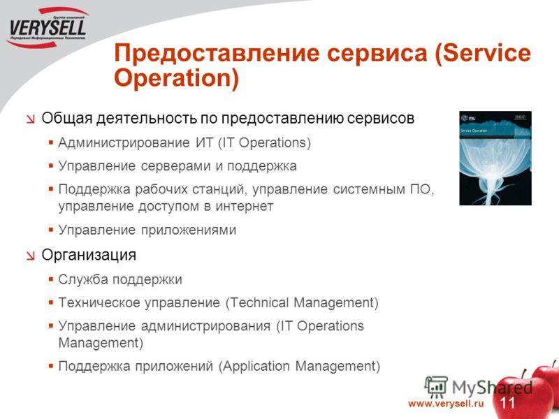 11 www.verysell.ru Общая деятельность по предоставлению сервисов Администрирование ИТ (IT Operations) Управление серверами и поддержка Поддержка рабочих станций, управление системным ПО, управление доступом в интернет Управление приложениями Организа