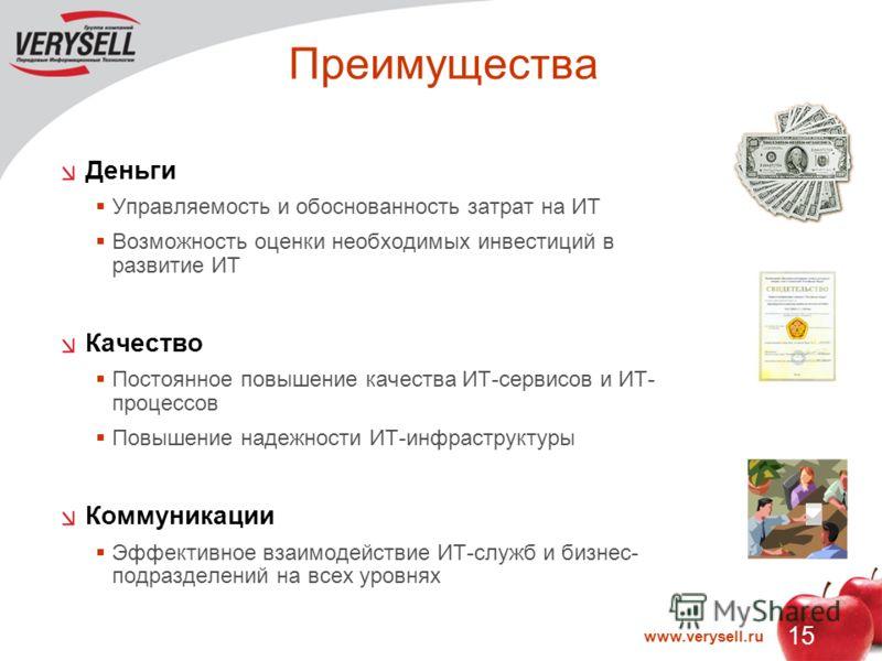 15 www.verysell.ru Преимущества Деньги Управляемость и обоснованность затрат на ИТ Возможность оценки необходимых инвестиций в развитие ИТ Качество Постоянное повышение качества ИТ-сервисов и ИТ- процессов Повышение надежности ИТ-инфраструктуры Комму