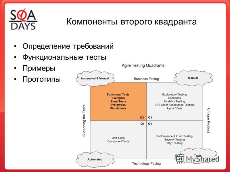 Компоненты второго квадранта Определение требований Функциональные тесты Примеры Прототипы