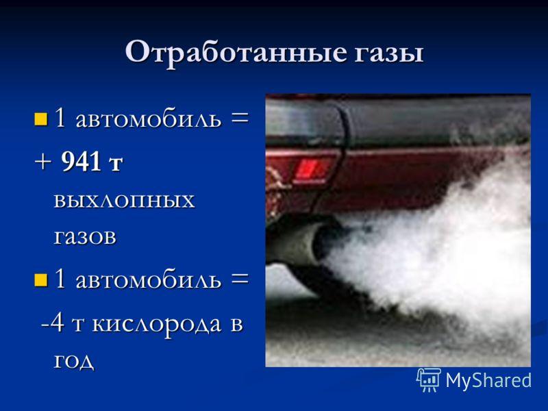 Отработанные газы 1 автомобиль = 1 автомобиль = + 941 т выхлопных газов 1 автомобиль = 1 автомобиль = -4 т кислорода в год -4 т кислорода в год