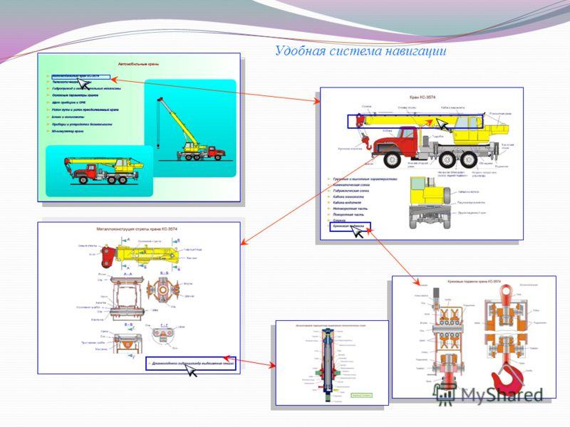 Удобная система навигации
