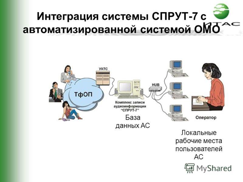 Интеграция системы СПРУТ-7 с автоматизированной системой ОМО База данных АС Локальные рабочие места пользователей АС