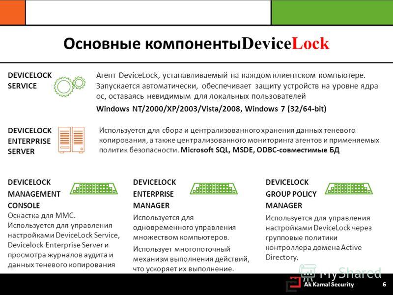 Основные компоненты DeviceLock Агент DeviceLock, устанавливаемый на каждом клиентском компьютере. Запускается автоматически, обеспечивает защиту устройств на уровне ядра ос, оставаясь невидимым для локальных пользователей Windows NT/2000/XP/2003/Vist