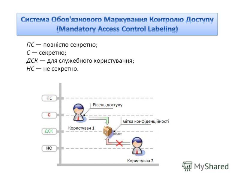 Trusted Solaris Основні частини Trusted Solaris: Система реєстрації користувачів (Accounting) Контроль доступу заснований на ролях (Role-Based Access Control) Система аудиту (Auditing) Система розподілу пристроїв (Device Allocation) Дискреційне керув