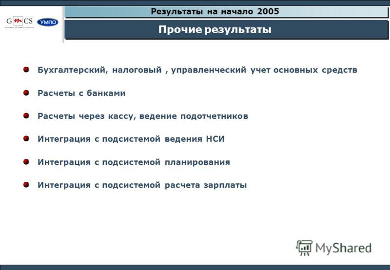 Результаты на начало 2005 Бухгалтерский, налоговый, управленческий учет основных средств Расчеты с банками Расчеты через кассу, ведение подотчетников Интеграция с подсистемой ведения НСИ Интеграция с подсистемой планирования Интеграция с подсистемой
