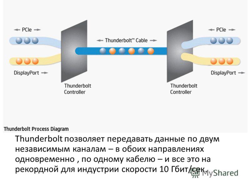 Thunderbolt позволяет передавать данные по двум независимым каналам – в обоих направлениях одновременно, по одному кабелю – и все это на рекордной для индустрии скорости 10 Гбит/сек.