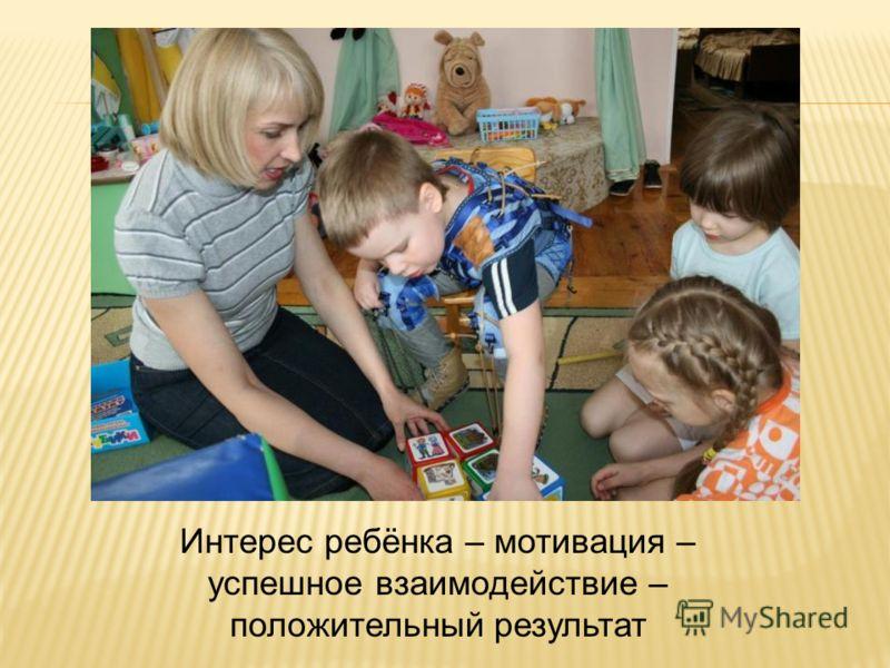 Интерес ребёнка – мотивация – успешное взаимодействие – положительный результат