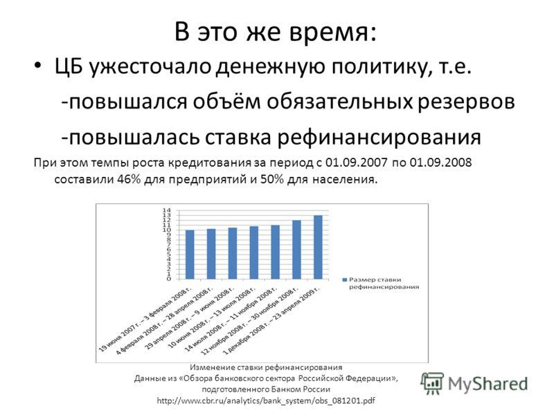 В это же время: ЦБ ужесточало денежную политику, т.е. -повышался объём обязательных резервов -повышалась ставка рефинансирования При этом темпы роста кредитования за период с 01.09.2007 по 01.09.2008 составили 46% для предприятий и 50% для населения.