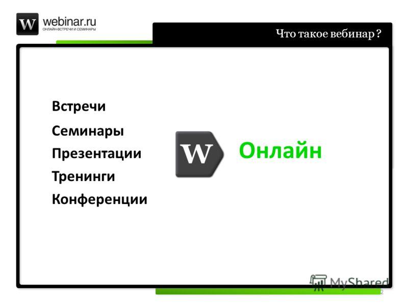 Что такое вебинар ? 2 Встречи Семинары Презентации Тренинги Конференции Онлайн