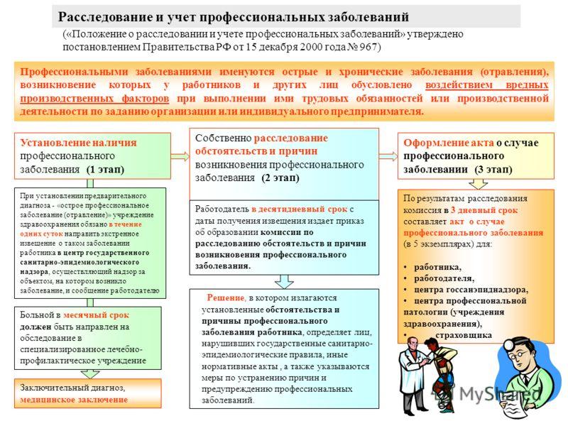 Расследование и учет профессиональных заболеваний («Положение о расследовании и учете профессиональных заболеваний» утверждено постановлением Правительства РФ от 15 декабря 2000 года 967) Профессиональными заболеваниями именуются острые и хронические