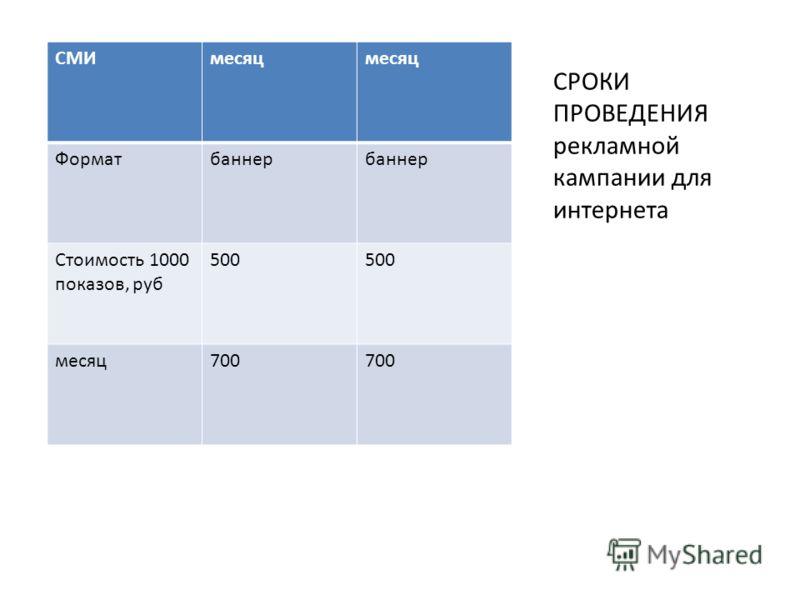 СМИмесяц Форматбаннер Стоимость 1000 показов, руб 500 месяц 700 СРОКИ ПРОВЕДЕНИЯ рекламной кампании для интернета