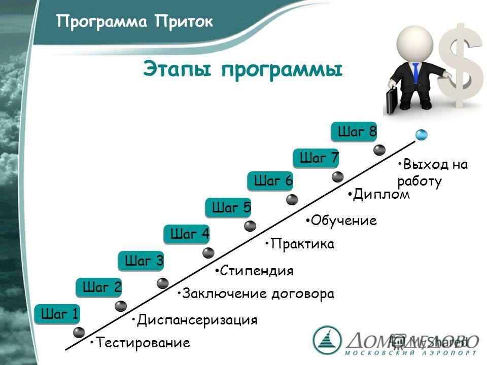 Программа Приток Шаг 1 Step 1 Диспансеризация Тестирование Этапы программы Стипендия Заключение договора Практика Шаг 2 Шаг 5 Шаг 4 Шаг 6 Шаг 3 Шаг 8 Шаг 7 Выход на работу Обучение Диплом