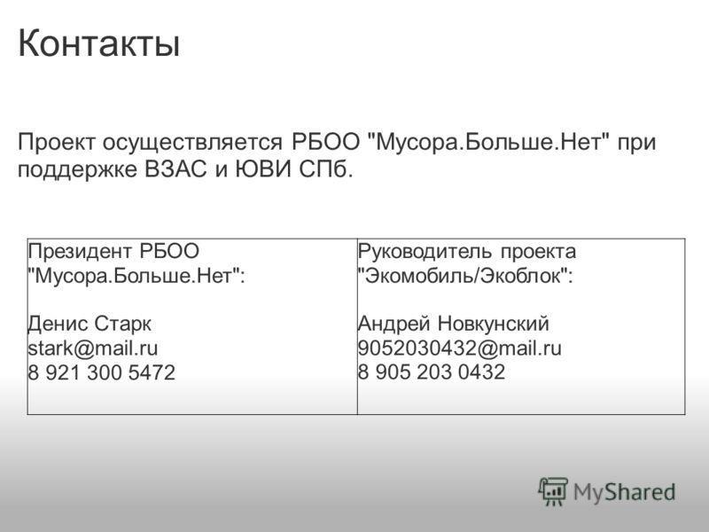 Контакты Проект осуществляется РБОО