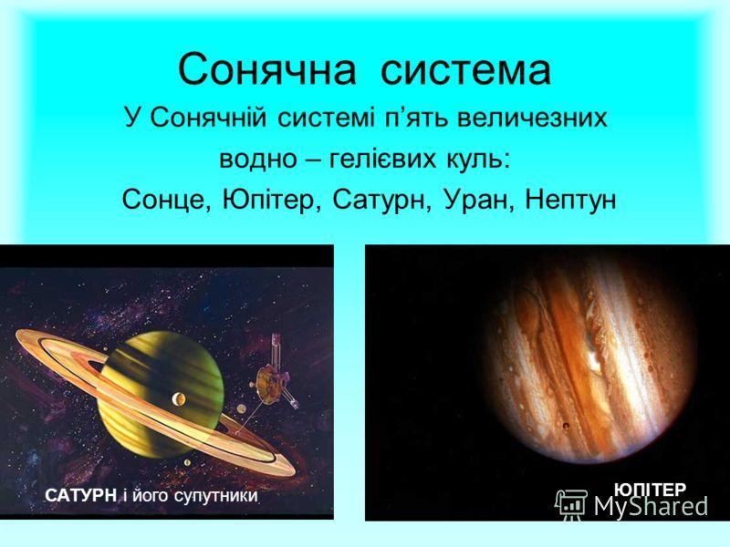 Сонячна система У Сонячній системі пять величезних водно – гелієвих куль: Сонце, Юпітер, Сатурн, Уран, Нептун САТУРН і його супутники ЮПІТЕР