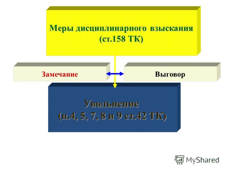 Меры дисциплинарного взыскания (ст.158 ТК) Замечание Выговор Увольнение (п.4, 5, 7, 8 и 9 ст.42 ТК)