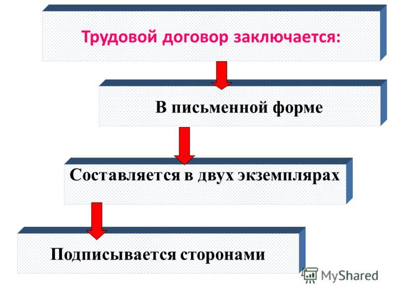 Трудовой договор заключается: В письменной форме Составляется в двух экземплярах Подписывается сторонами
