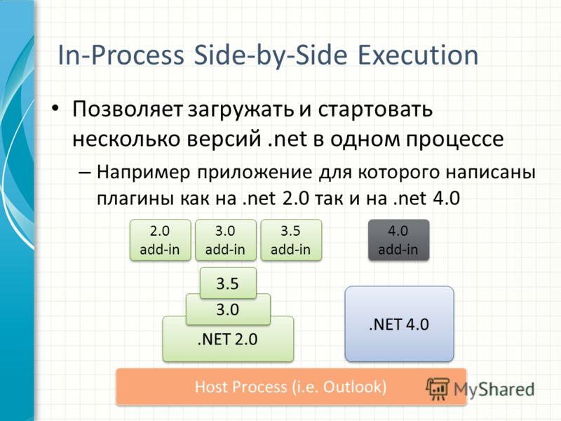 In-Process Side-by-Side Execution Позволяет загружать и стартовать несколько версий.net в одном процессе – Например приложение для которого написаны плагины как на.net 2.0 так и на.net 4.0.NET 2.0.NET 4.0 2.0 add-in 3.0 3.5 Host Process (i.e. Outlook