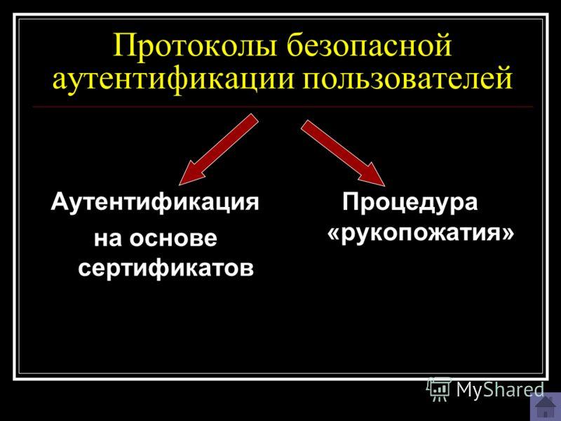 Протоколы безопасной аутентификации пользователей Аутентификация на основе сертификатов Процедура «рукопожатия»