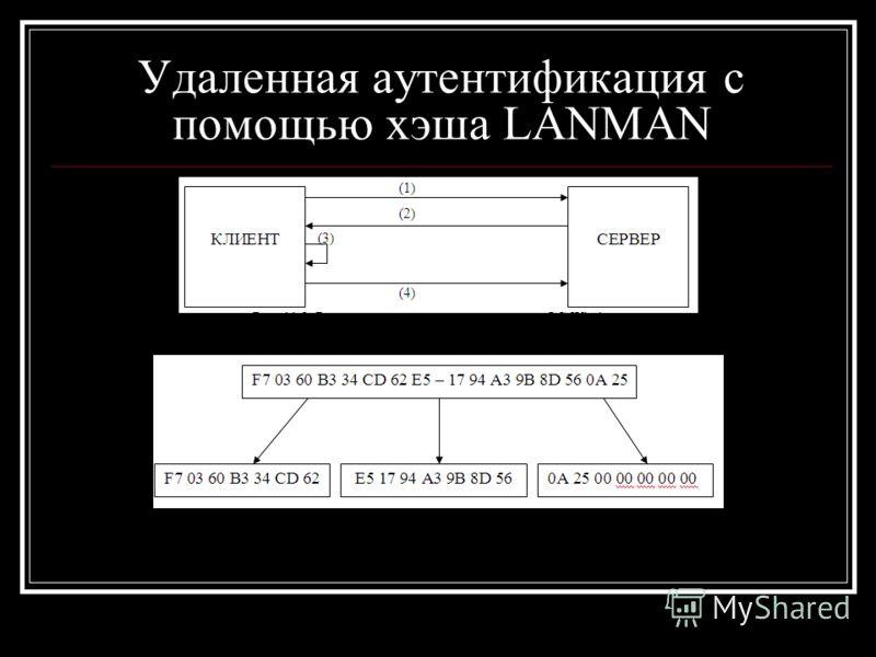 Удаленная аутентификация с помощью хэша LANMAN