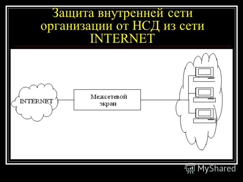 Защита внутренней сети организации от НСД из сети INTERNET