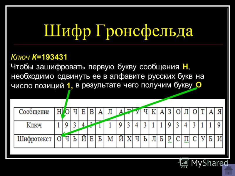 Шифр Гронсфельда Ключ К=193431 Чтобы зашифровать первую букву сообщения Н, в результате чего получим букву О необходимо сдвинуть ее в алфавите русских букв на число позиций 1,