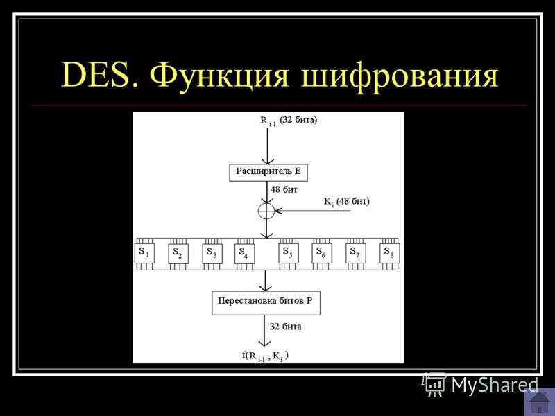 DES. Функция шифрования