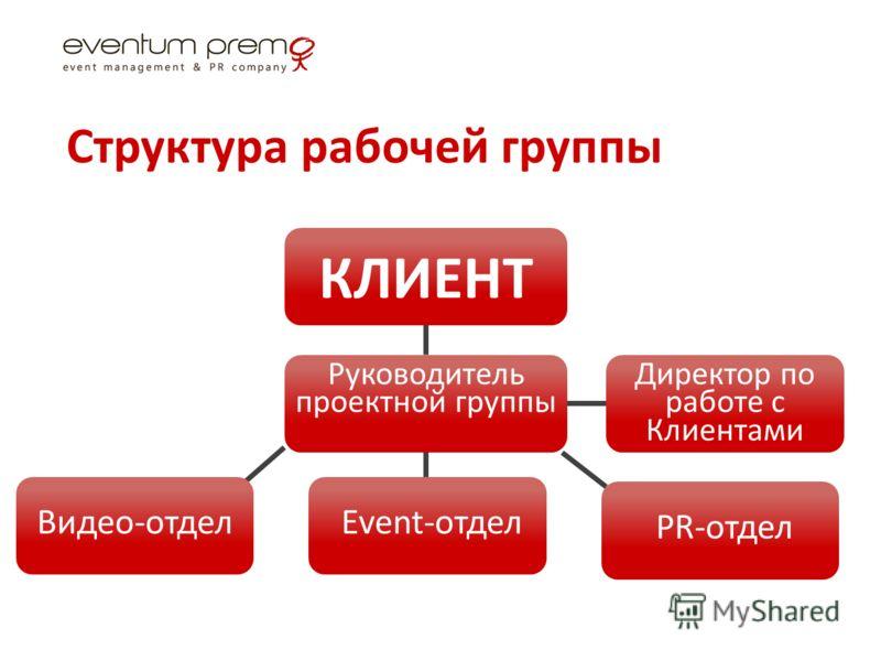 16 КЛИЕНТ Руководитель проектной группы Видео-отдел PR-отдел Event-отдел Директор по работе с Клиентами Структура рабочей группы